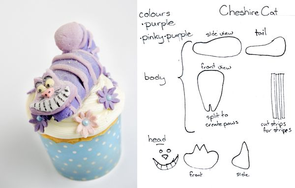 Alice in Wonderland Cupcakes Cheshire Cat