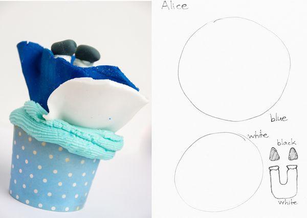 Alice in Wonderland Cupcakes Alice