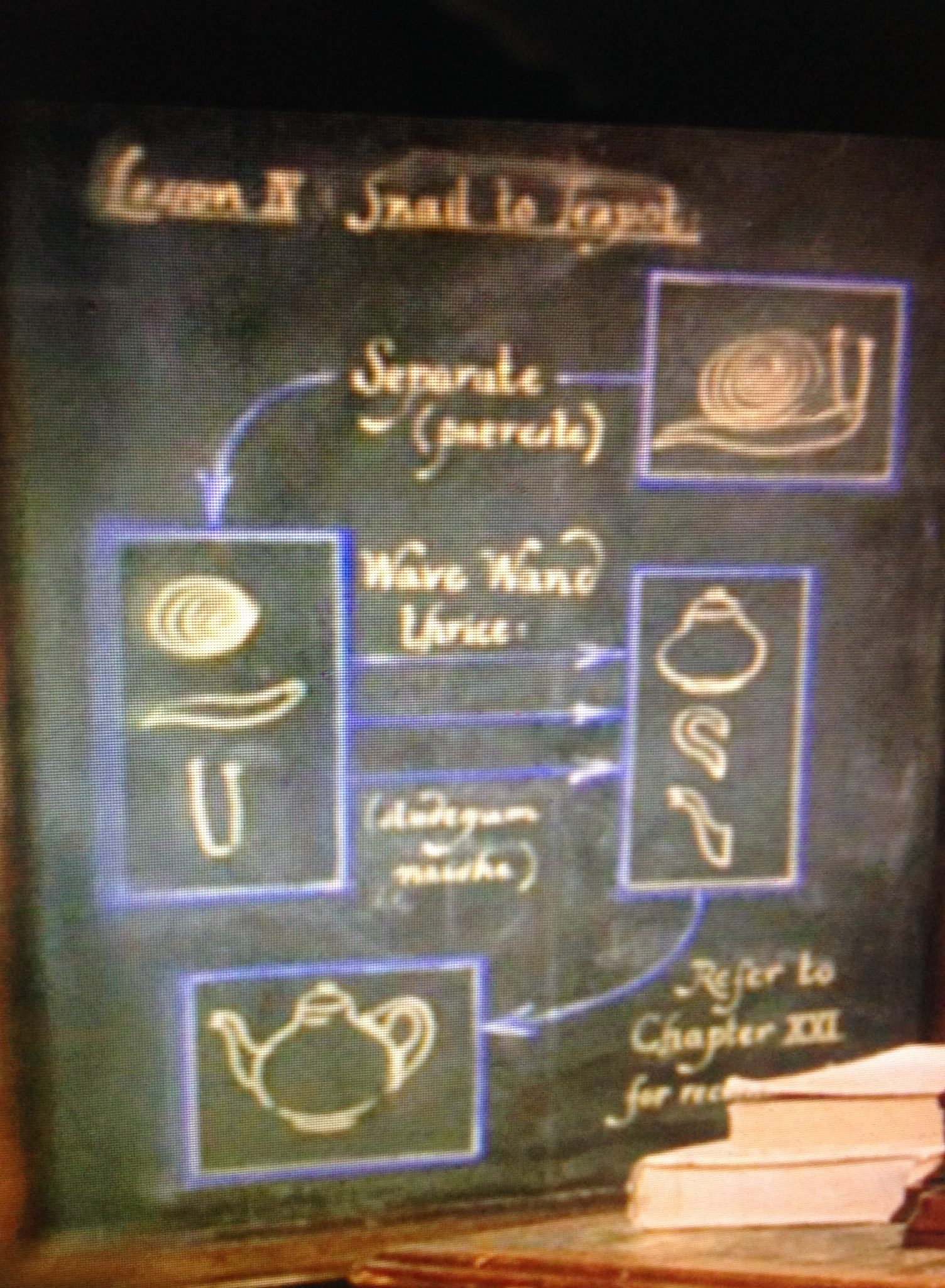 Transfiguration chalkboards | Harry Potter Hogwarts Party ...